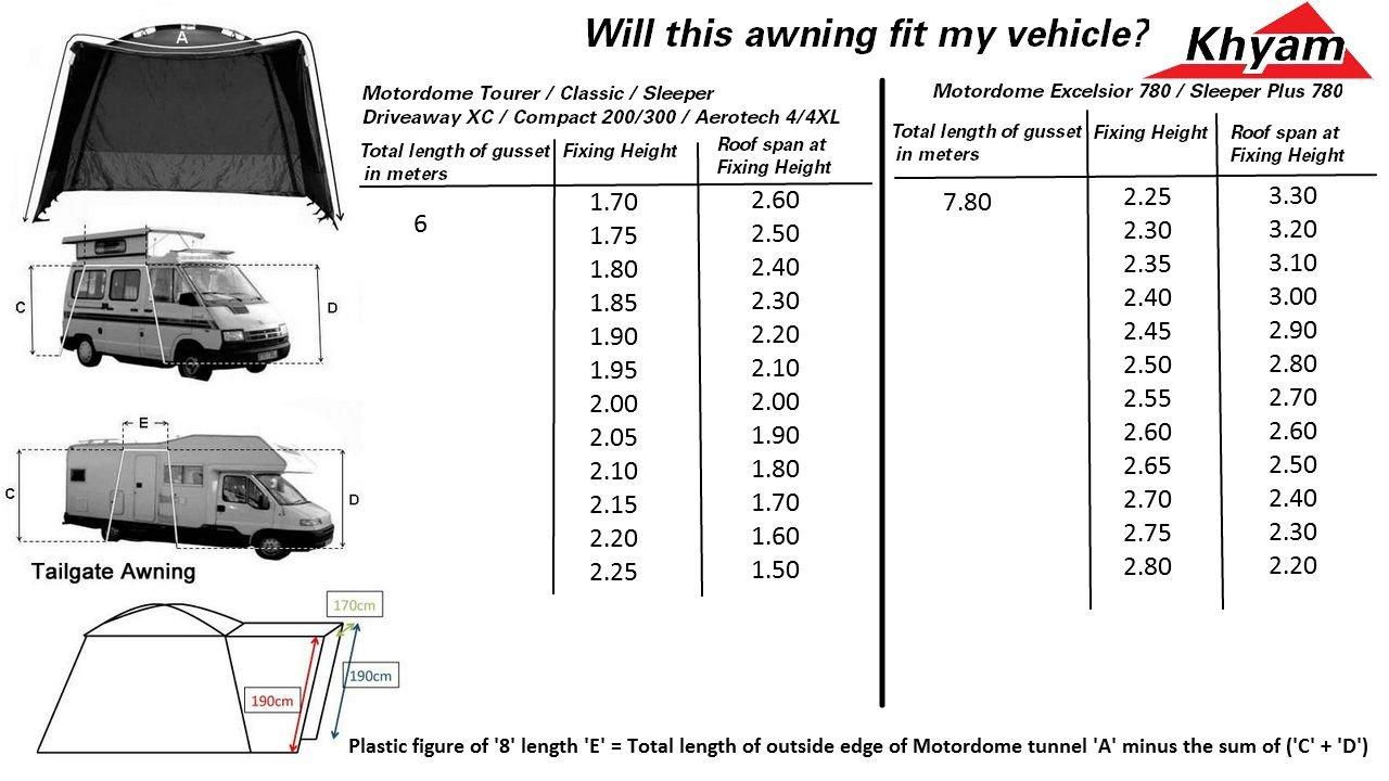 Khyam Awning Size Chart