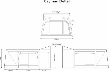 Outdoor Revolution Movelite Cayman Deltair Driveaway Awning 2018 Size